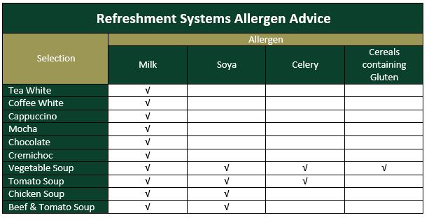 Allergen advice