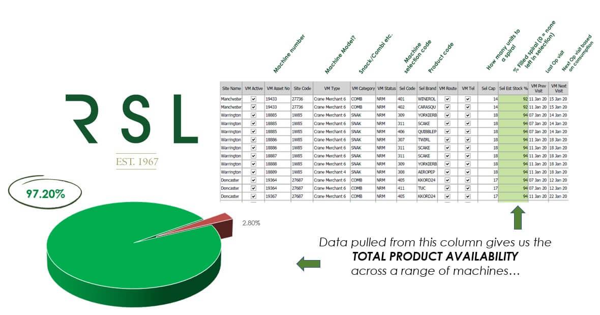 RSL telemetry software